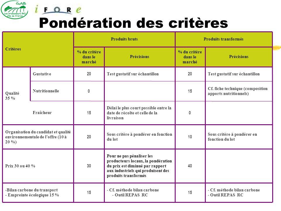 Pondération des critères - Cf. méthode bilan carbone - Outil REPAS RC 15 - Cf. méthode bilan carbone - Outil REPAS RC 15 - Bilan carbone du transport