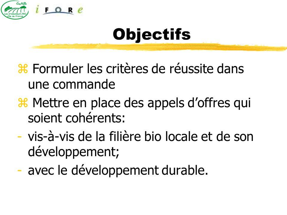 Objectifs Formuler les critères de réussite dans une commande Mettre en place des appels doffres qui soient cohérents: -vis-à-vis de la filière bio lo