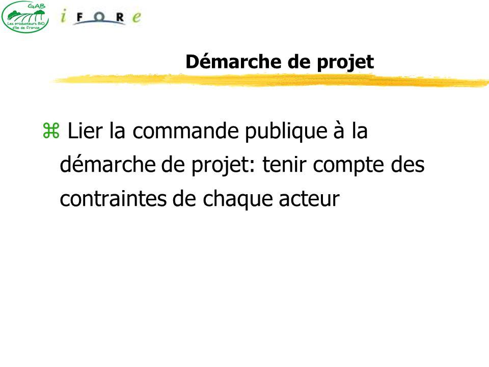 Lier la commande publique à la démarche de projet: tenir compte des contraintes de chaque acteur Démarche de projet