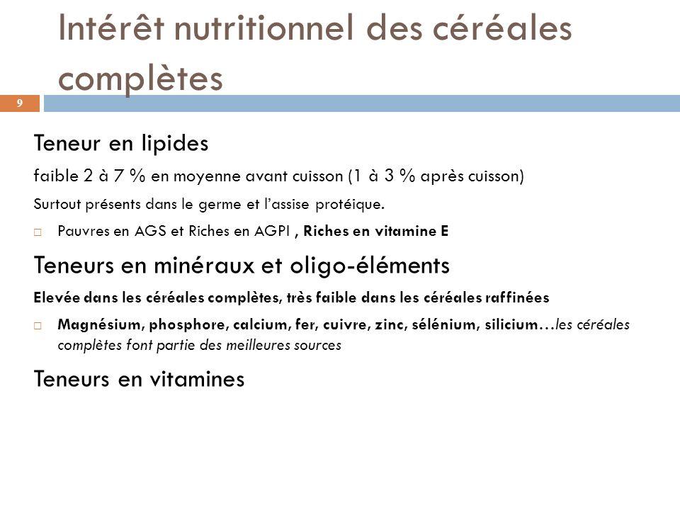 Teneur en vitamines Les céréales complètes sont parmi les meilleures sources : De Vitamines B : B1, B3 ou PP, B6, B5 De Vitamine E Absence de la vitamine B12 et de vit C dans toutes les céréales, même complètes Avec présence de ces deux vitamines au cours de la germination de certaines espèces Le maïs est dépourvu de vitamine PP ou B3 les populations ayant le maïs comme aliment exclusif souffrent de la pellagre.