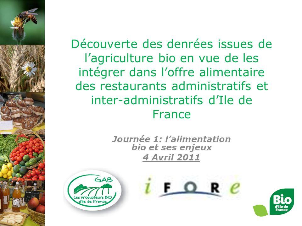 1 Découverte des denrées issues de lagriculture bio en vue de les intégrer dans loffre alimentaire des restaurants administratifs et inter-administrat