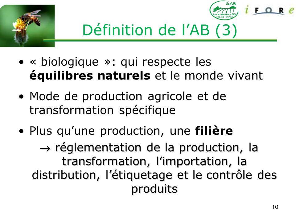 10 Définition de lAB (3) « biologique »: qui respecte les équilibres naturels et le monde vivant Mode de production agricole et de transformation spéc