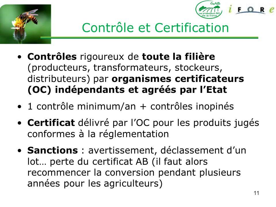 11 Contrôle et Certification Contrôles rigoureux de toute la filière (producteurs, transformateurs, stockeurs, distributeurs) par organismes certifica