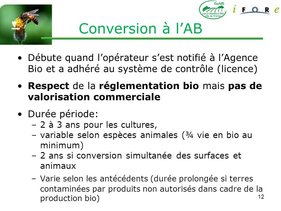 12 Conversion à lAB Débute quand lopérateur sest notifié à lAgence Bio et a adhéré au système de contrôle (licence) Respect de la réglementation bio m