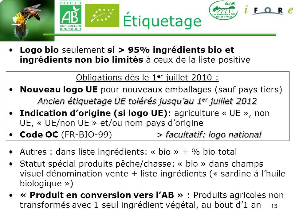 13 Étiquetage Logo bio seulement si > 95% ingrédients bio et ingrédients non bio limités à ceux de la liste positive Obligations dès le 1 er juillet 2