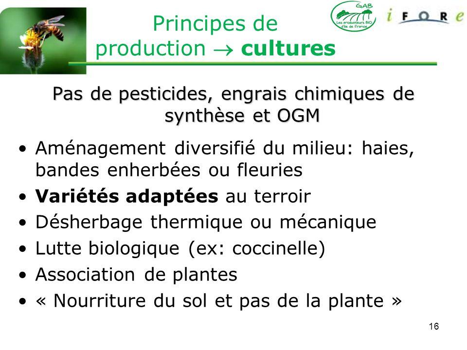 16 Principes de production cultures Pas de pesticides, engrais chimiques de synthèse et OGM Aménagement diversifié du milieu: haies, bandes enherbées