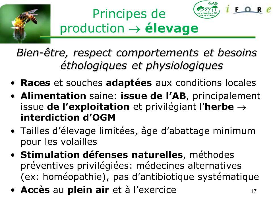 17 Principes de production élevage Bien-être, respect comportements et besoins éthologiques et physiologiques Races et souches adaptées aux conditions
