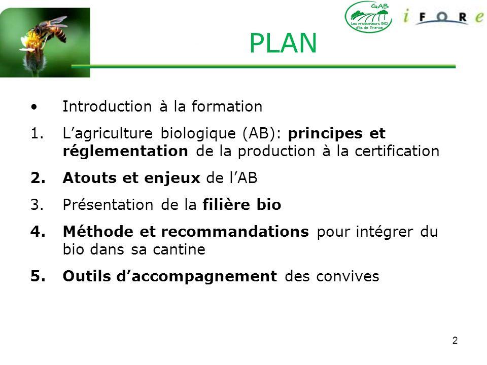 2 PLAN Introduction à la formation 1.Lagriculture biologique (AB): principes et réglementation de la production à la certification 2.Atouts et enjeux
