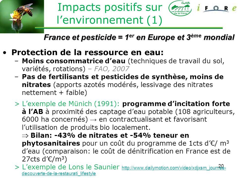 20 Impacts positifs sur lenvironnement (1) Protection de la ressource en eau: –Moins consommatrice deau (techniques de travail du sol, variétés, rotat