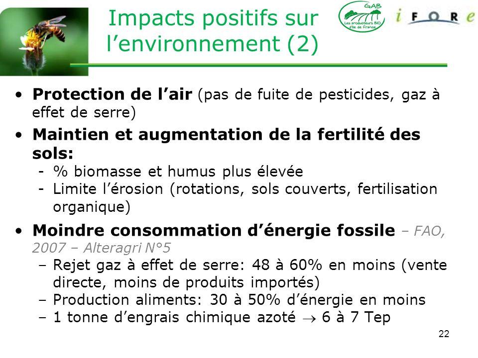 22 Impacts positifs sur lenvironnement (2) Protection de lair (pas de fuite de pesticides, gaz à effet de serre) Maintien et augmentation de la fertil