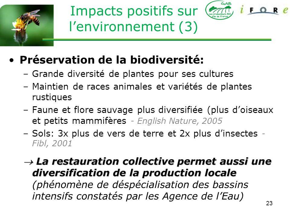 23 Impacts positifs sur lenvironnement (3) Préservation de la biodiversité: –Grande diversité de plantes pour ses cultures –Maintien de races animales