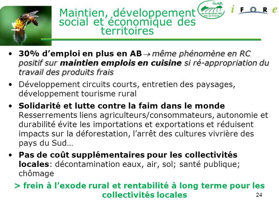 24 Maintien, développement social et économique des territoires même phénomène en RC positif sur maintien emplois en cuisine si ré-appropriation du tr