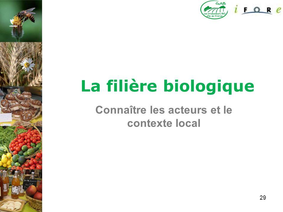 29 La filière biologique Connaître les acteurs et le contexte local