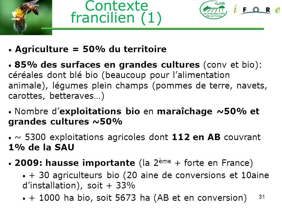 31 Contexte francilien (1) Agriculture = 50% du territoire 85% des surfaces en grandes cultures (conv et bio): céréales dont blé bio (beaucoup pour la