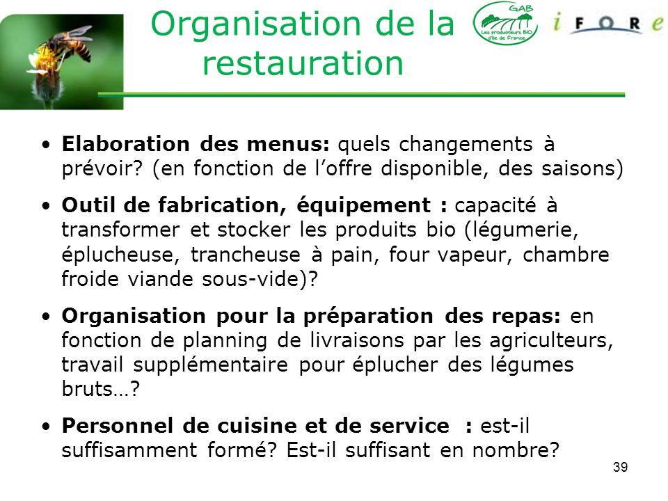 39 Organisation de la restauration Elaboration des menus: quels changements à prévoir? (en fonction de loffre disponible, des saisons) Outil de fabric