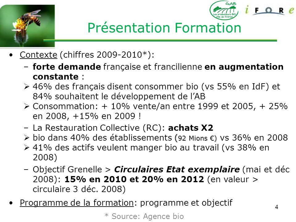 4 Contexte (chiffres 2009-2010*): –forte demande française et francilienne en augmentation constante : 46% des français disent consommer bio (vs 55% e
