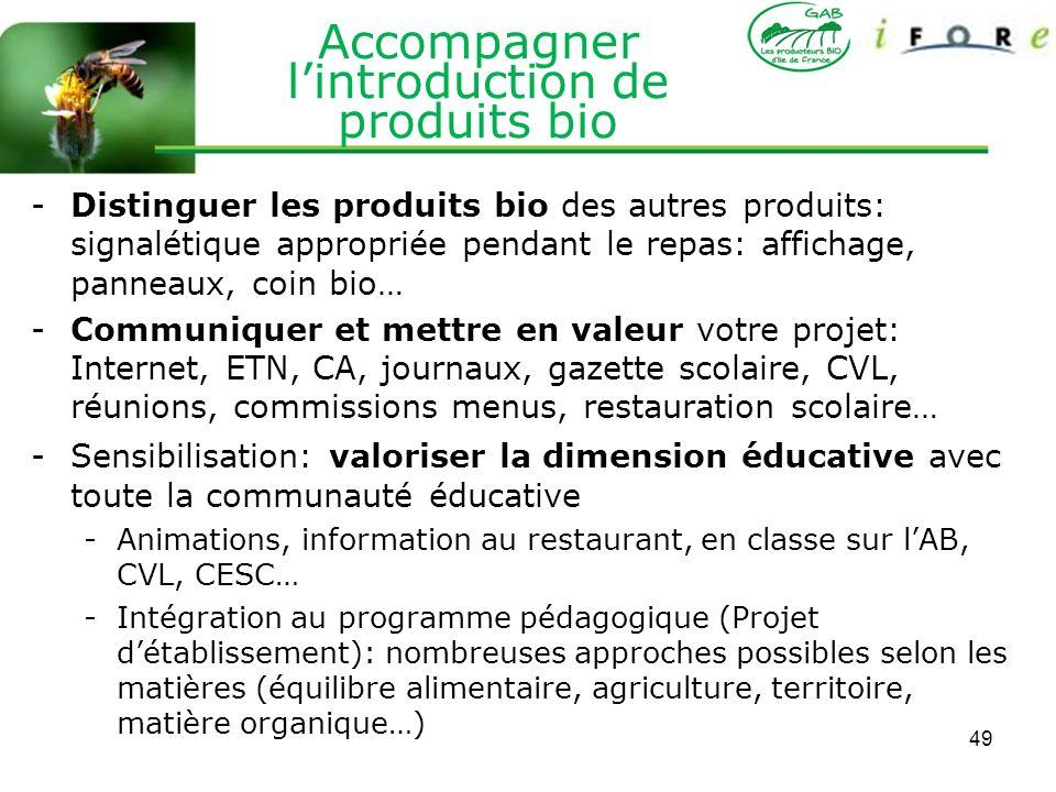 49 Accompagner lintroduction de produits bio -Distinguer les produits bio des autres produits: signalétique appropriée pendant le repas: affichage, pa