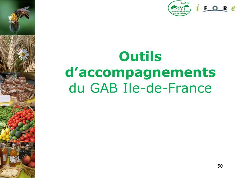 50 Outils daccompagnements du GAB Ile-de-France