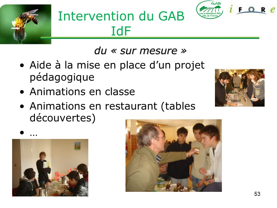 53 Intervention du GAB IdF du « sur mesure » Aide à la mise en place dun projet pédagogique Animations en classe Animations en restaurant (tables déco