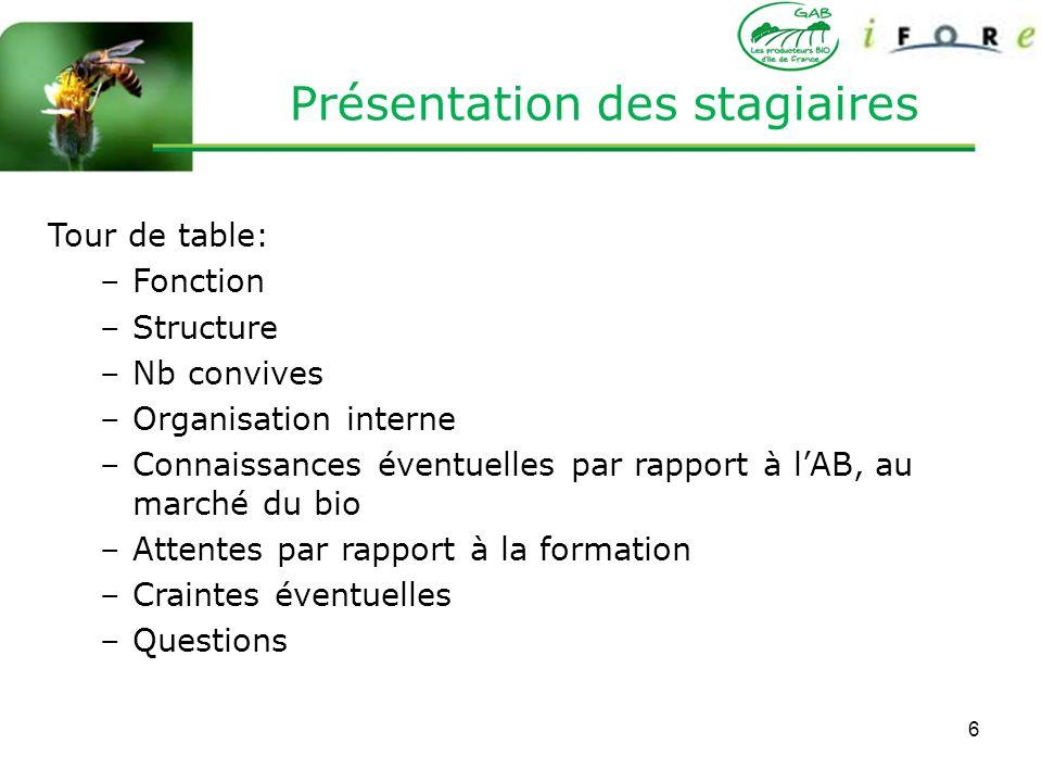 6 Présentation des stagiaires Tour de table: –Fonction –Structure –Nb convives –Organisation interne –Connaissances éventuelles par rapport à lAB, au