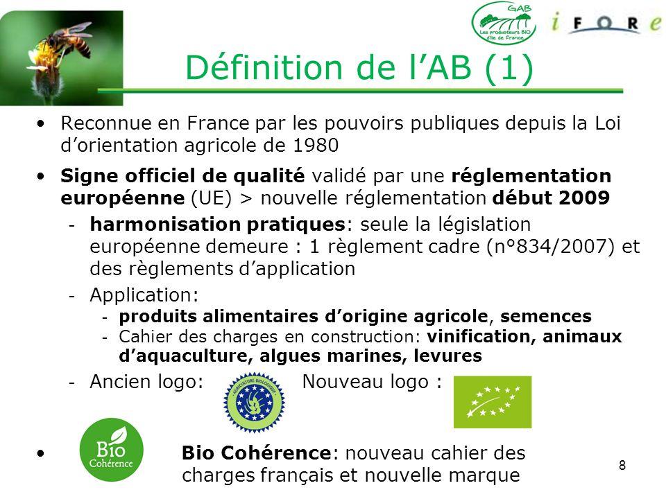 8 Définition de lAB (1) Reconnue en France par les pouvoirs publiques depuis la Loi dorientation agricole de 1980 Signe officiel de qualité validé par