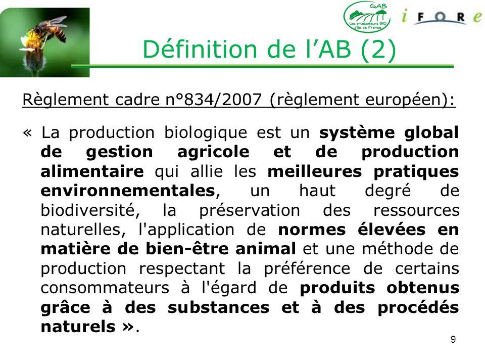 9 Définition de lAB (2) Règlement cadre n°834/2007 (règlement européen): « La production biologique est un système global de gestion agricole et de pr