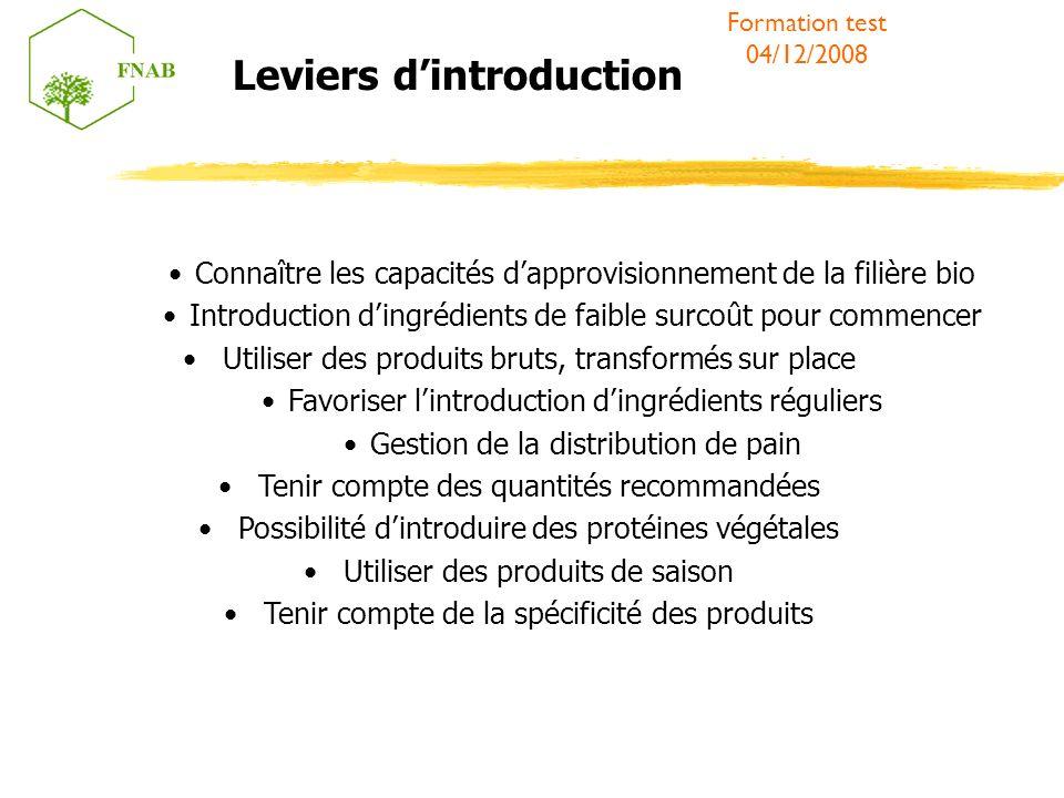 Mise en application des leviers Menus: -Prévoir à lavance et/ou sadapter; -Introduire des légumineuses; -Revoir grammages de viande en conséquence et impact sur les achats Formation test 04/12/2008