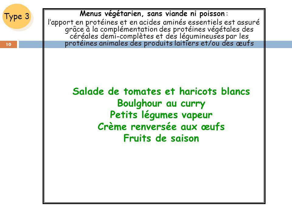 Menus végétarien, sans viande ni poisson : lapport en protéines et en acides aminés essentiels est assuré grâce à la complémentation des protéines vég
