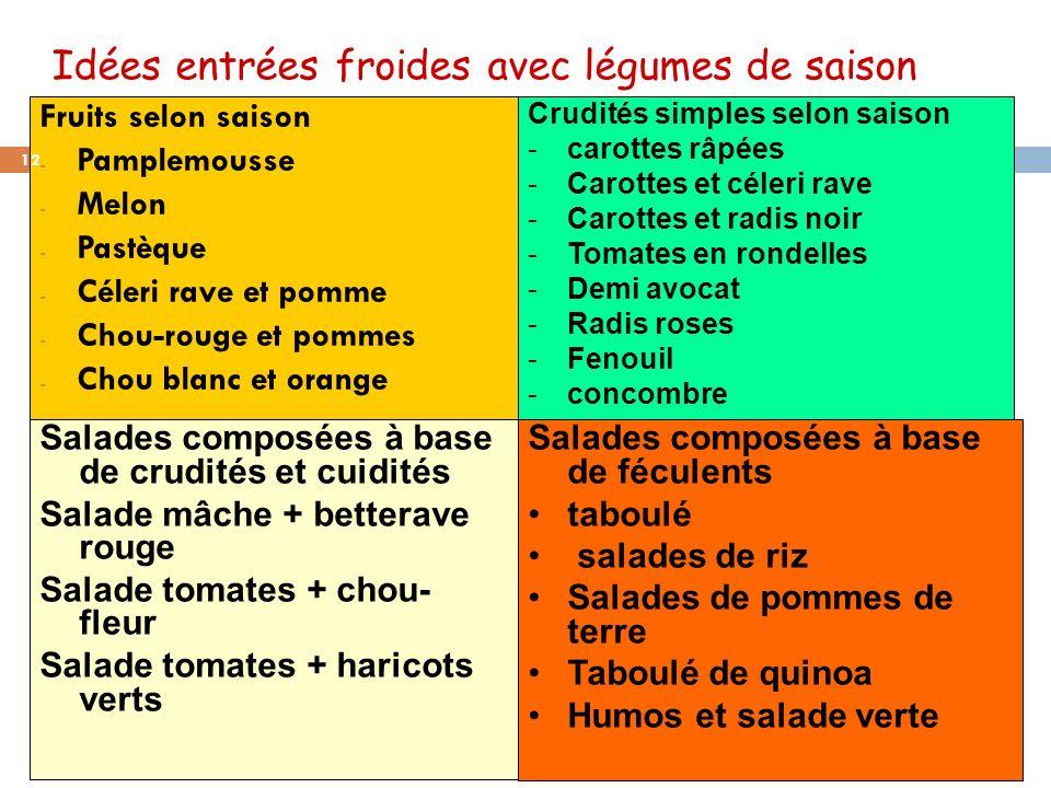 Idées entrées froides avec légumes de saison Fruits selon saison - Pamplemousse - Melon - Pastèque - Céleri rave et pomme - Chou-rouge et pommes - Cho
