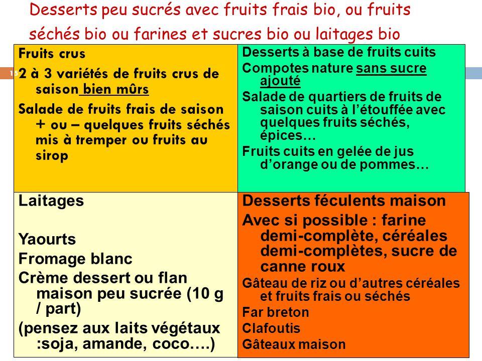Desserts peu sucrés avec fruits frais bio, ou fruits séchés bio ou farines et sucres bio ou laitages bio Fruits crus 2 à 3 variétés de fruits crus de