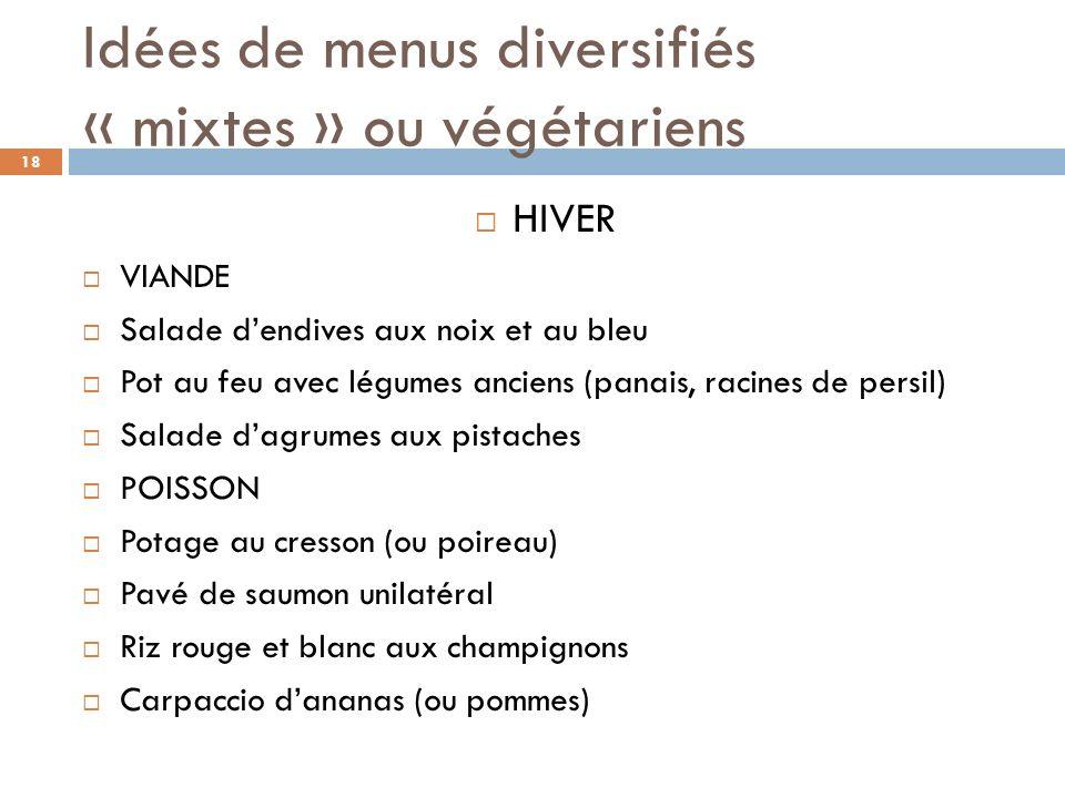 Idées de menus diversifiés « mixtes » ou végétariens HIVER VIANDE Salade dendives aux noix et au bleu Pot au feu avec légumes anciens (panais, racines