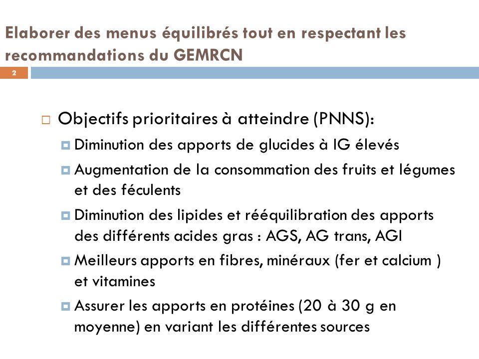 Elaborer des menus équilibrés tout en respectant les recommandations du GEMRCN Objectifs prioritaires à atteindre (PNNS): Diminution des apports de gl