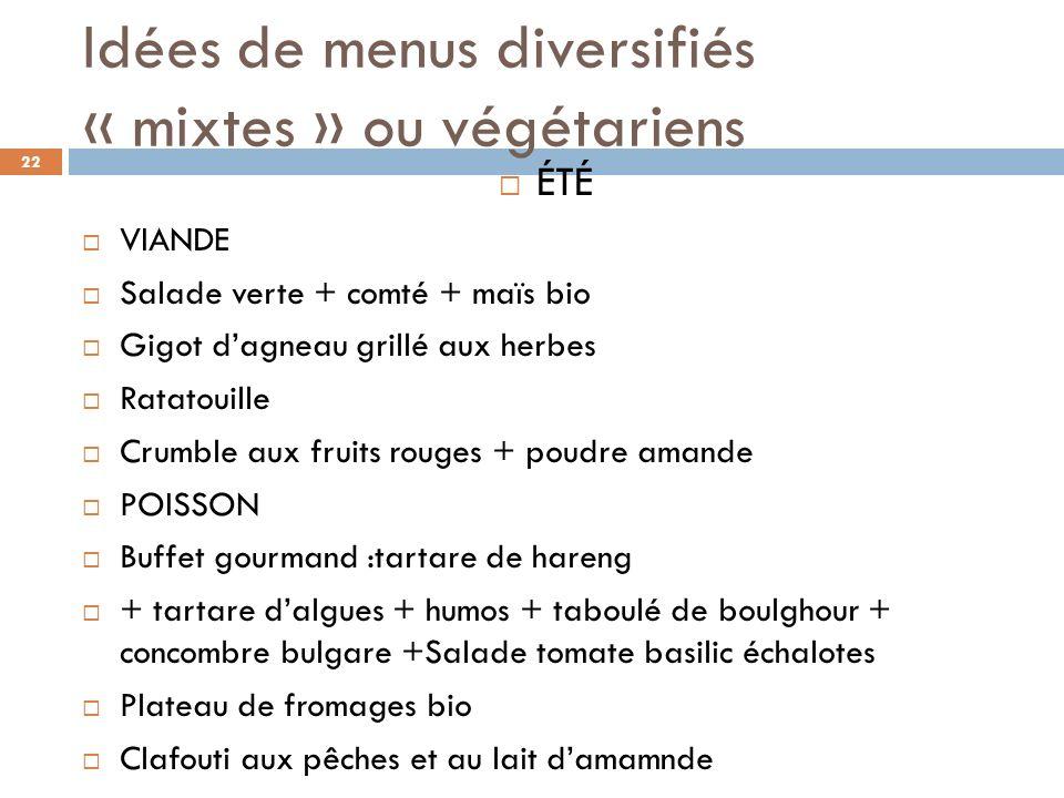 Idées de menus diversifiés « mixtes » ou végétariens ÉTÉ VIANDE Salade verte + comté + maïs bio Gigot dagneau grillé aux herbes Ratatouille Crumble au