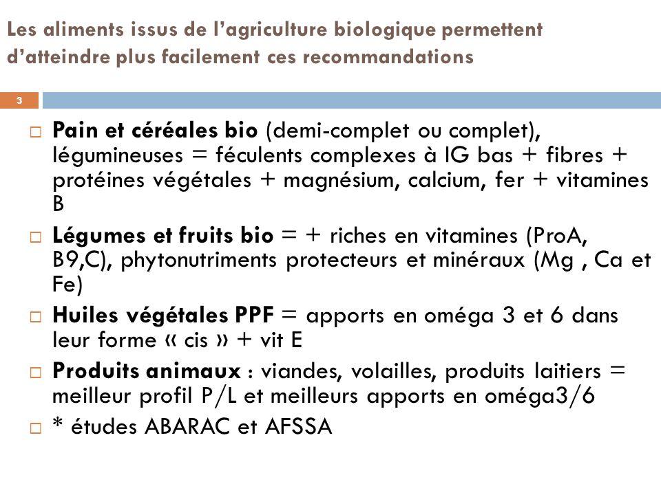 Les aliments issus de lagriculture biologique permettent datteindre plus facilement ces recommandations Pain et céréales bio (demi-complet ou complet)