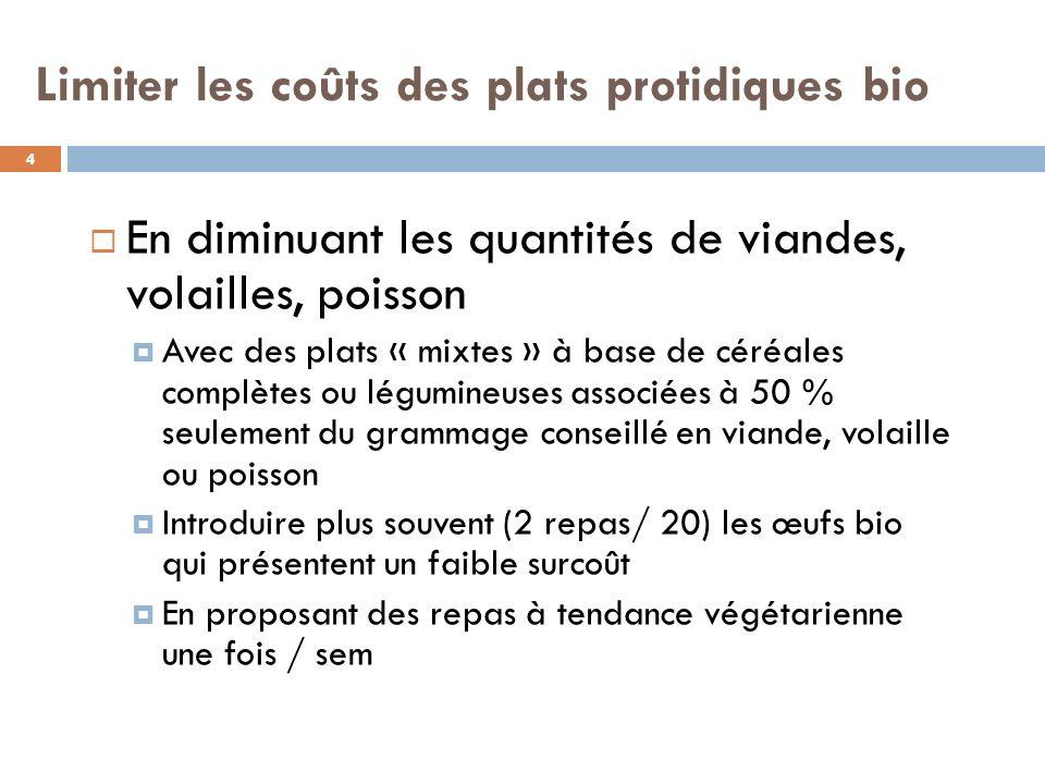 Limiter les coûts des plats protidiques bio En diminuant les quantités de viandes, volailles, poisson Avec des plats « mixtes » à base de céréales com