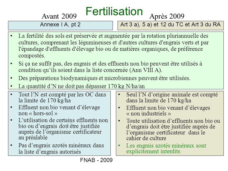 FNAB - 2009 Fertilisation Annexe I A, pt 2Art 3 a), 5 a) et 12 du TC et Art 3 du RA Avant 2009Après 2009 Tout lN est compté par les OC dans la limite