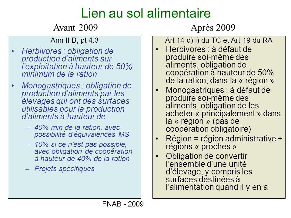 FNAB - 2009 Lien au sol alimentaire Ann II B, pt 4.3 Herbivores : obligation de production daliments sur lexploitation à hauteur de 50% minimum de la