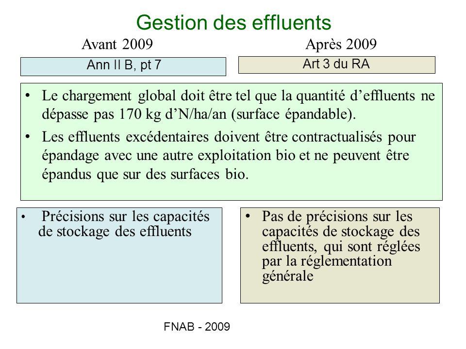 FNAB - 2009 Gestion des effluents Ann II B, pt 7 Art 3 du RA Avant 2009Après 2009 Le chargement global doit être tel que la quantité deffluents ne dép