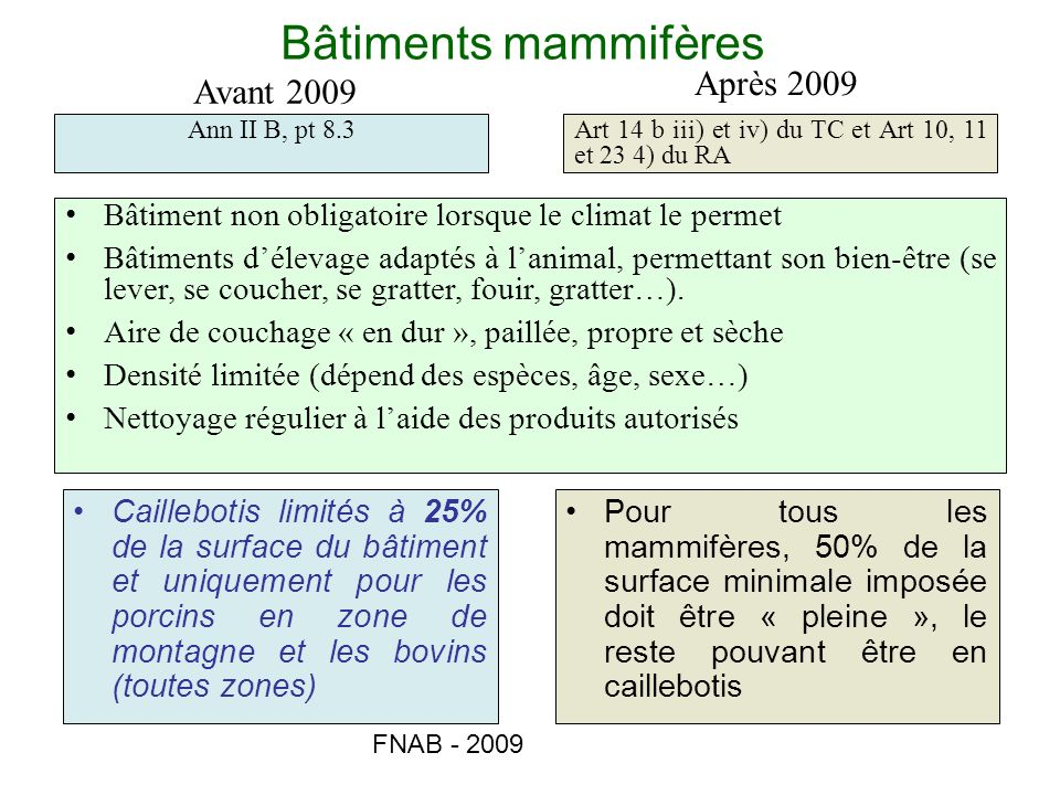 FNAB - 2009 Bâtiments mammifères Caillebotis limités à 25% de la surface du bâtiment et uniquement pour les porcins en zone de montagne et les bovins