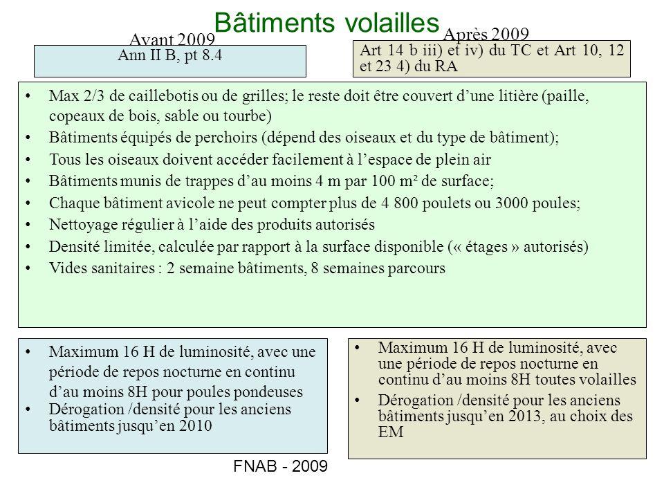 FNAB - 2009 Bâtiments volailles Avant 2009 Après 2009 Ann II B, pt 8.4 Art 14 b iii) et iv) du TC et Art 10, 12 et 23 4) du RA Max 2/3 de caillebotis