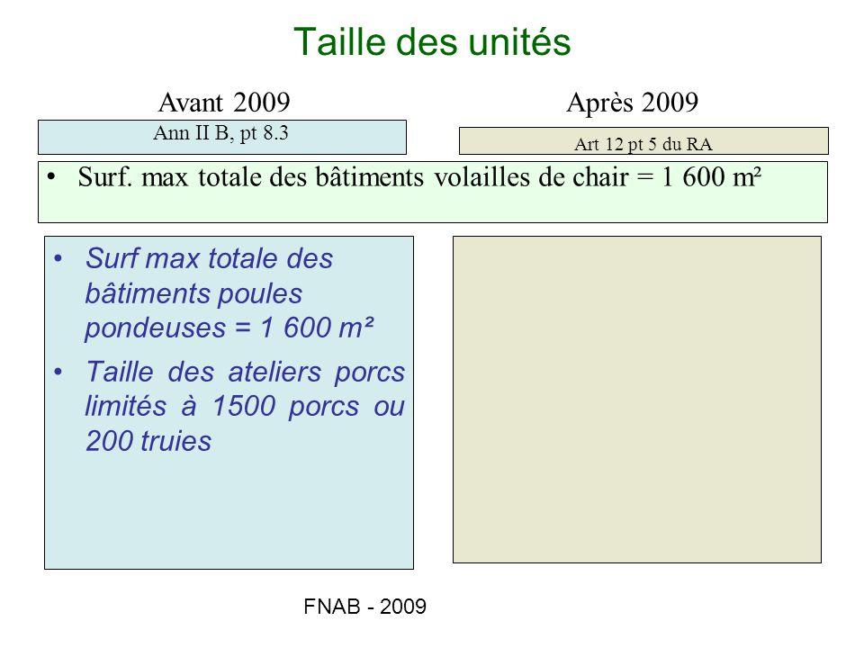 FNAB - 2009 Taille des unités Surf max totale des bâtiments poules pondeuses = 1 600 m² Taille des ateliers porcs limités à 1500 porcs ou 200 truies A