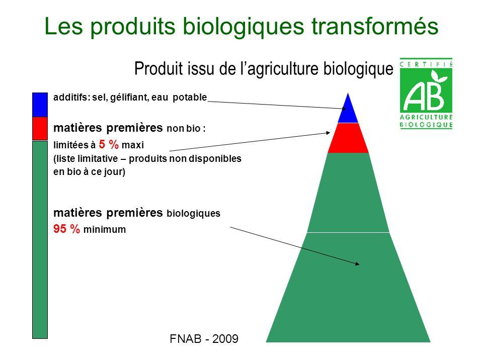 FNAB - 2009 Les produits biologiques transformés Produit issu de lagriculture biologique additifs: sel, gélifiant, eau potable matières premières non