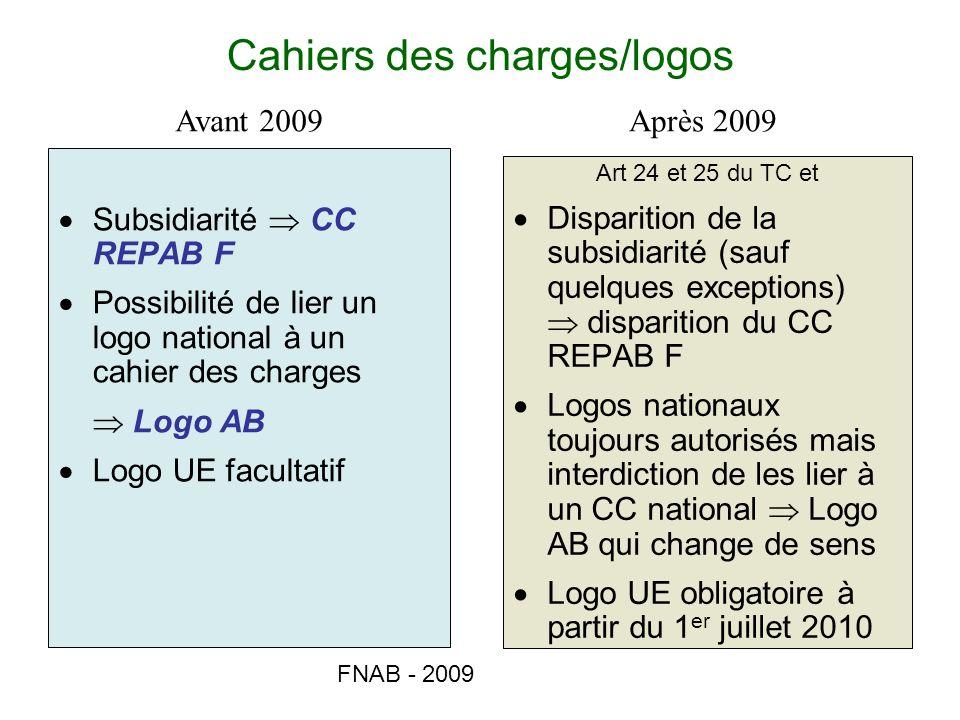 FNAB - 2009 Cahiers des charges/logos Subsidiarité CC REPAB F Possibilité de lier un logo national à un cahier des charges Logo AB Logo UE facultatif