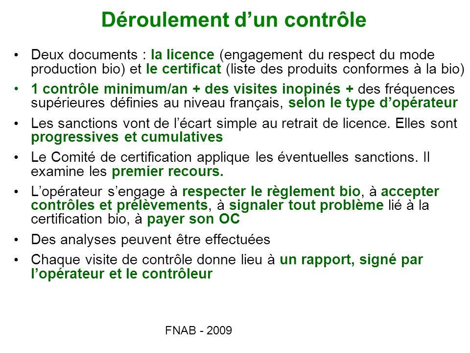 FNAB - 2009 Déroulement dun contrôle Deux documents : la licence (engagement du respect du mode production bio) et le certificat (liste des produits c