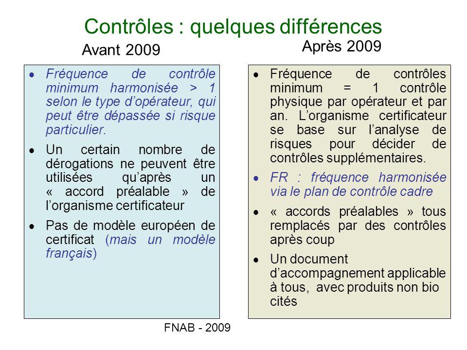 FNAB - 2009 Contrôles : quelques différences Fréquence de contrôle minimum harmonisée > 1 selon le type dopérateur, qui peut être dépassée si risque p