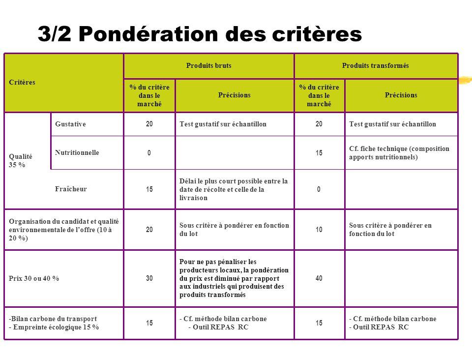 3/2 Pondération des critères - Cf. méthode bilan carbone - Outil REPAS RC 15 - Cf.