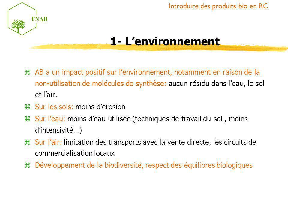 zAB a un impact positif sur lenvironnement, notamment en raison de la non-utilisation de molécules de synthèse: aucun résidu dans leau, le sol et lair