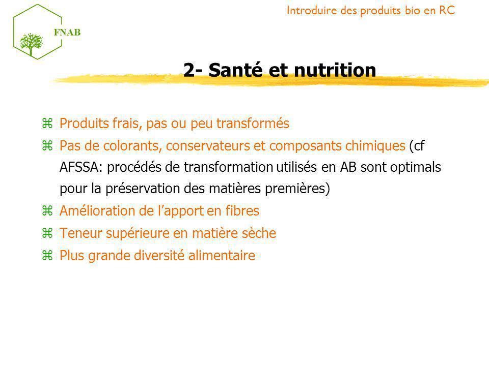 zProduits frais, pas ou peu transformés zPas de colorants, conservateurs et composants chimiques (cf AFSSA: procédés de transformation utilisés en AB