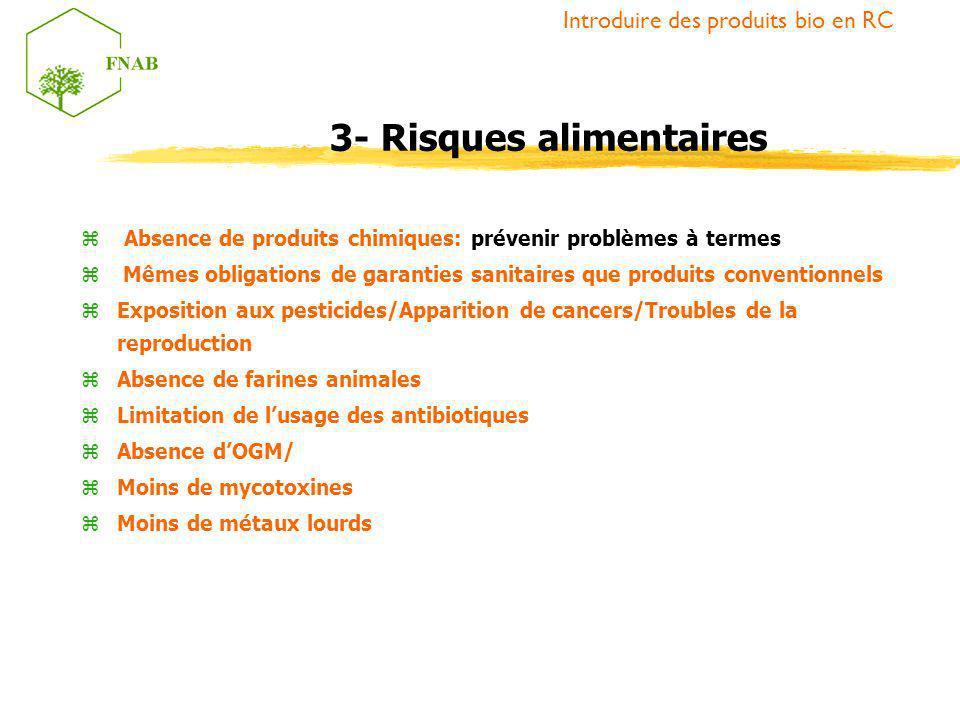 z Absence de produits chimiques: prévenir problèmes à termes z Mêmes obligations de garanties sanitaires que produits conventionnels zExposition aux p