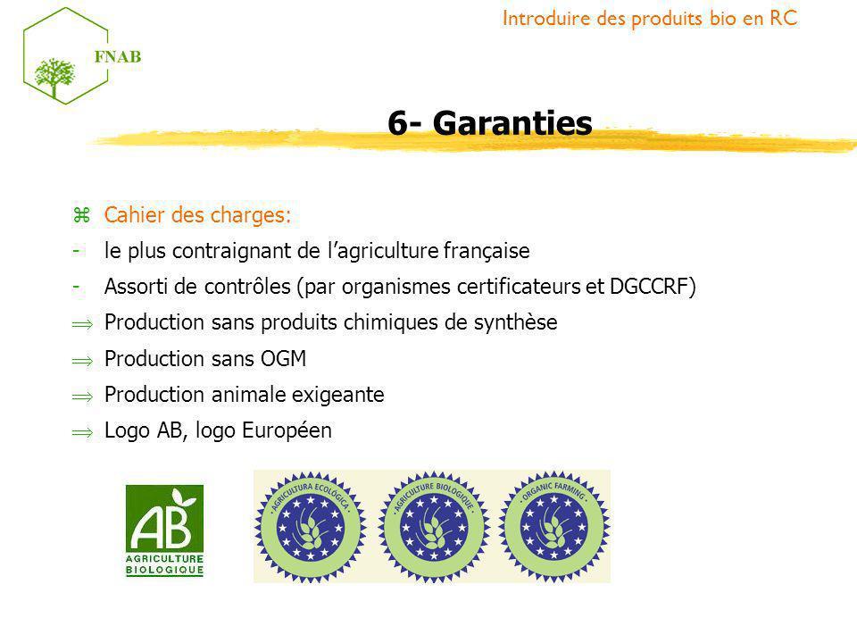 zCahier des charges: -le plus contraignant de lagriculture française -Assorti de contrôles (par organismes certificateurs et DGCCRF) Production sans p